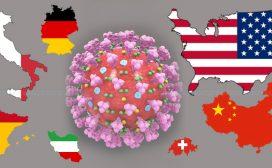 कोरोना संक्रमित संख्या ७ लाख नाघ्यो, ३४ हजार बराबरको मृत्यु